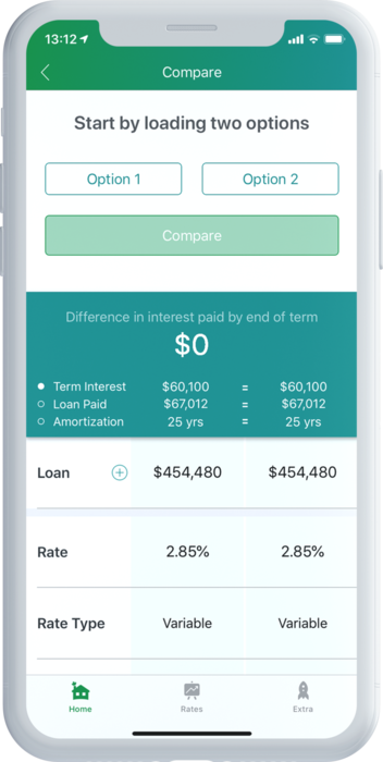 Compare Mortgage Scenarios Side by Side