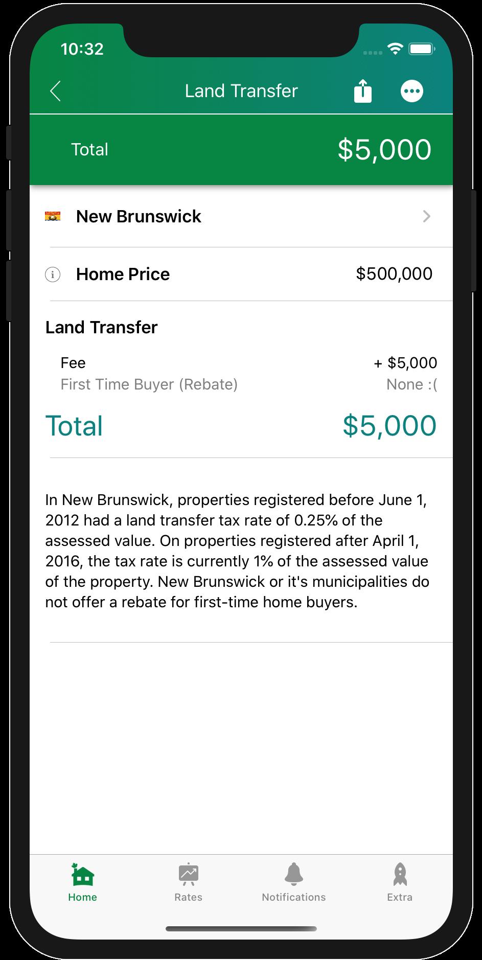 Land Transfer tax New Brunswick
