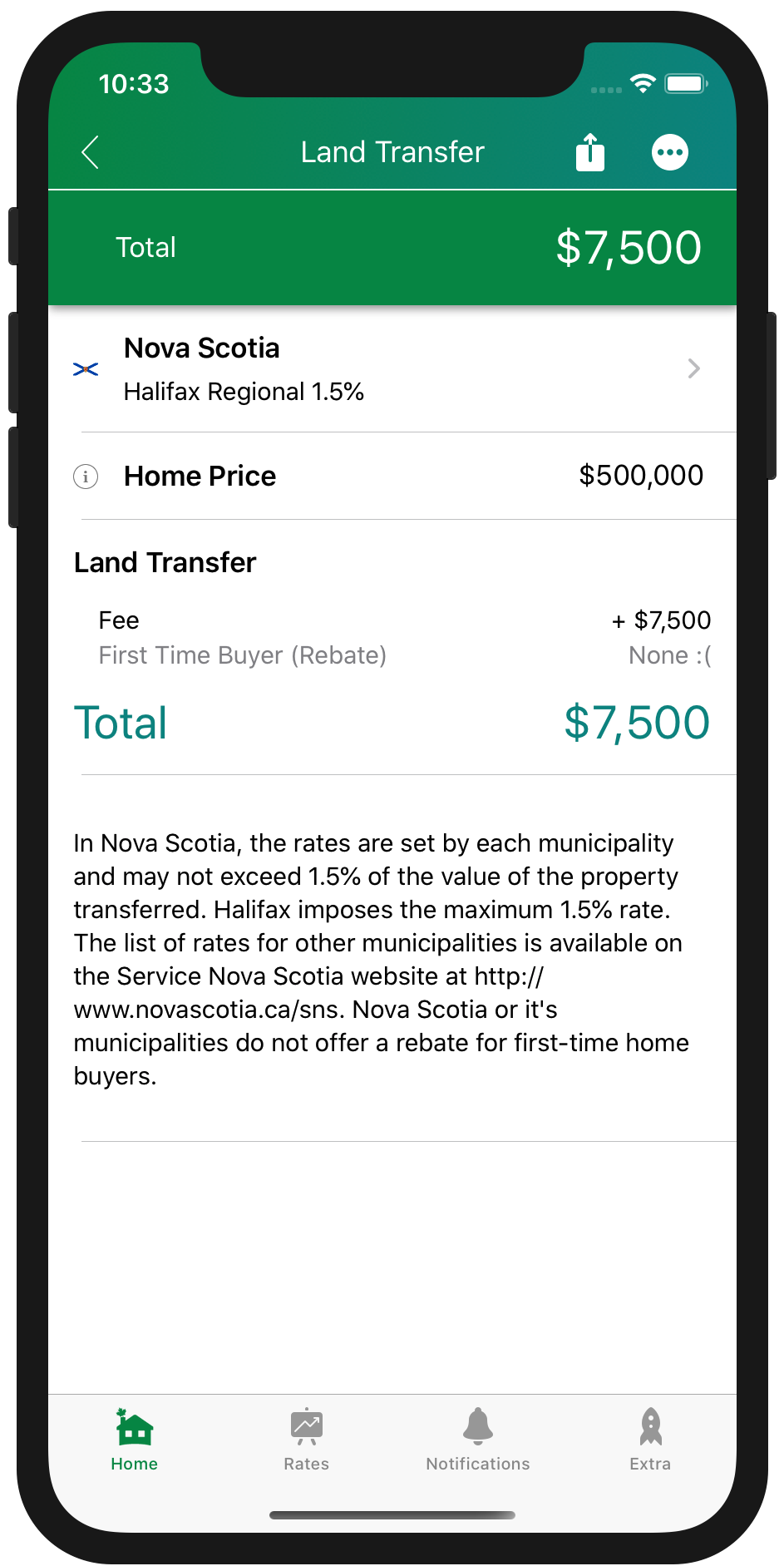 Land Transfer Tax Nova Scotia